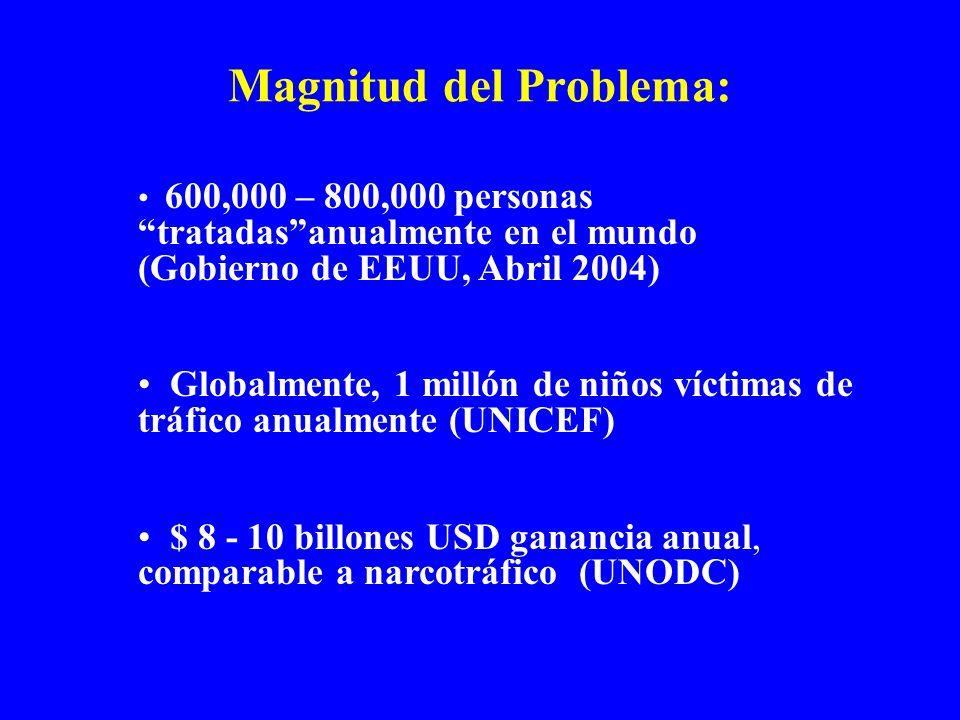 Magnitud del Problema: 600,000 – 800,000 personas tratadasanualmente en el mundo (Gobierno de EEUU, Abril 2004) Globalmente, 1 millón de niños víctima