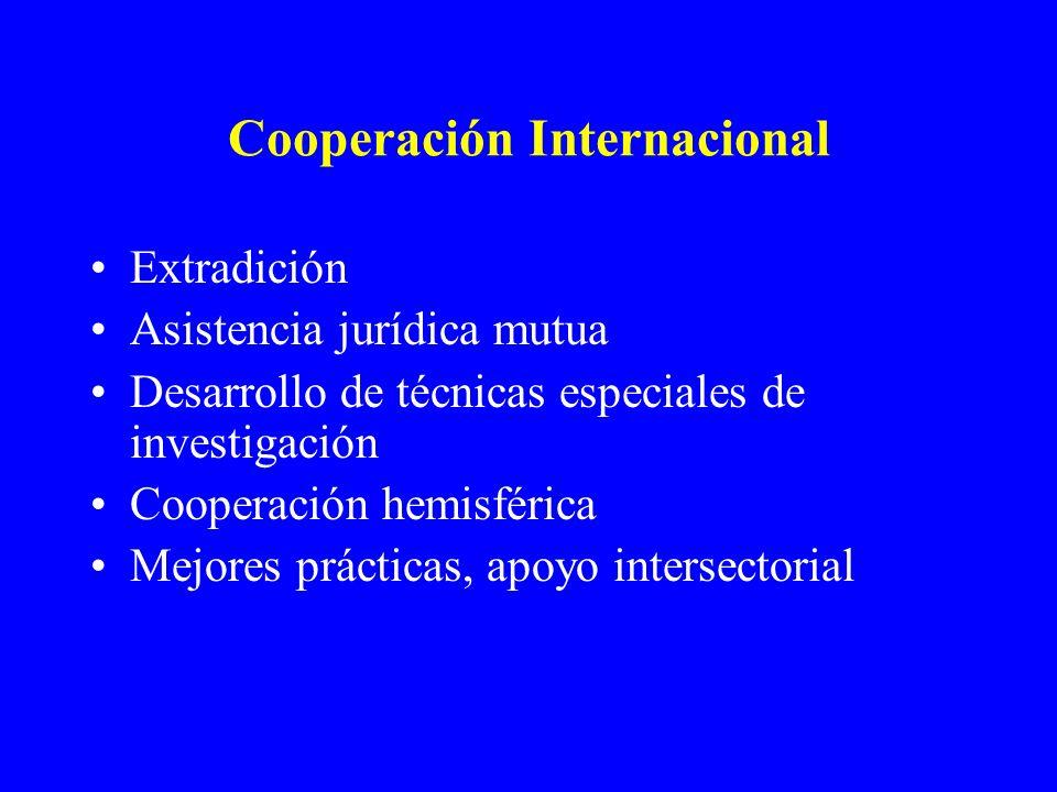 Cooperación Internacional Extradición Asistencia jurídica mutua Desarrollo de técnicas especiales de investigación Cooperación hemisférica Mejores prá