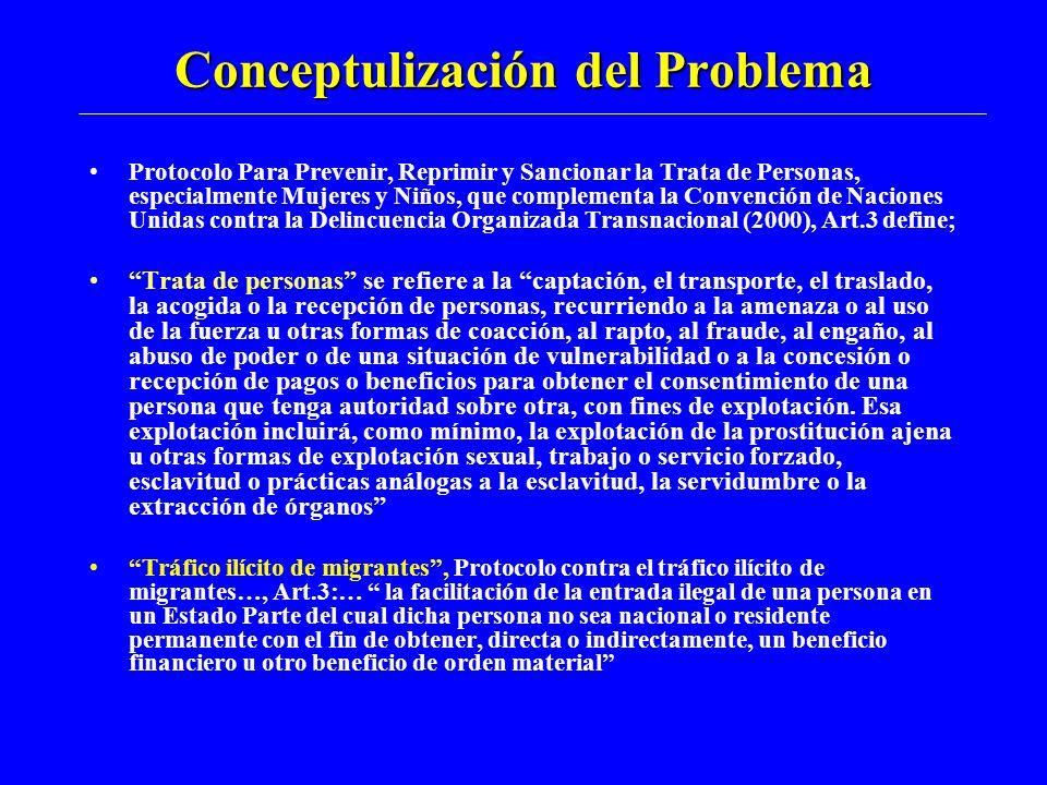 Conceptulización del Problema Protocolo Para Prevenir, Reprimir y Sancionar la Trata de Personas, especialmente Mujeres y Niños, que complementa la Co