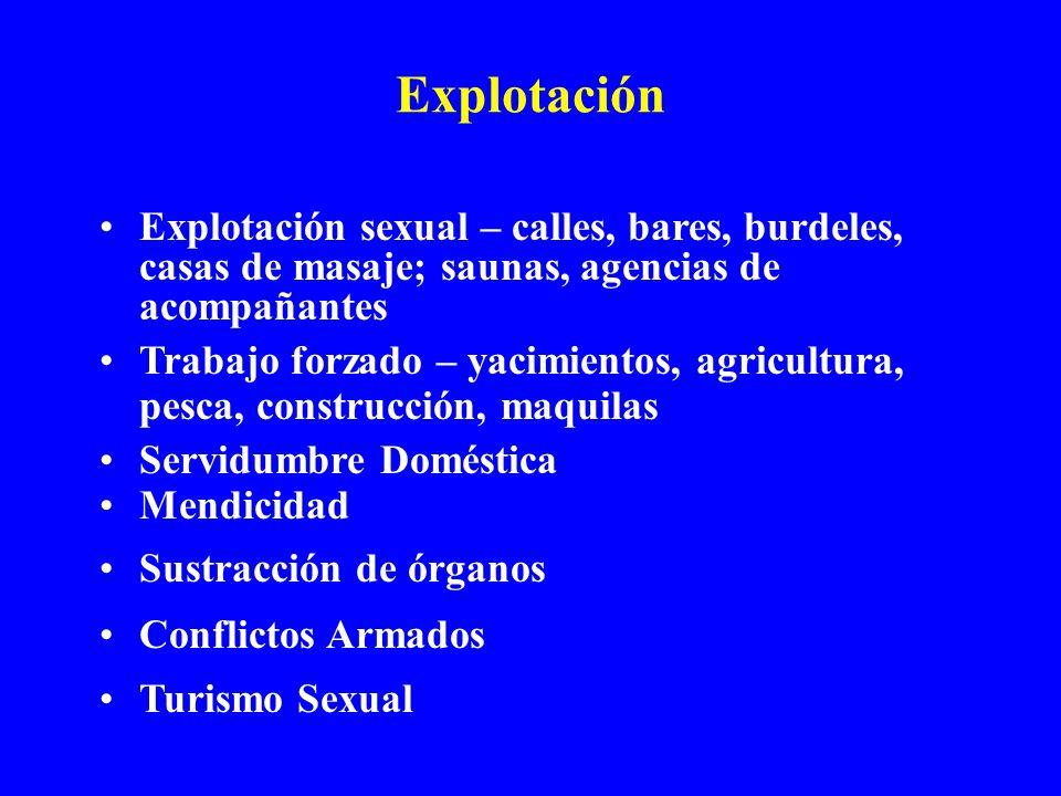 Explotación Explotación sexual – calles, bares, burdeles, casas de masaje; saunas, agencias de acompañantes Trabajo forzado – yacimientos, agricultura