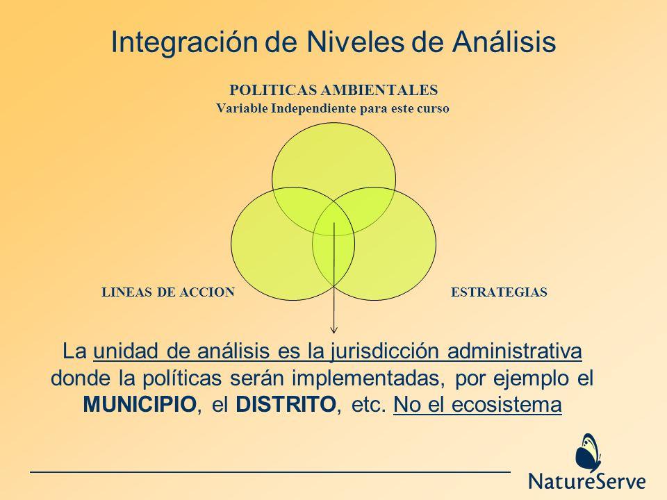 Integración de Niveles de Análisis POLITICAS AMBIENTALES Variable Independiente para este curso ESTRATEGIAS LINEAS DE ACCION La unidad de análisis es