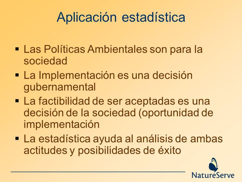 Aplicación estadística Las Políticas Ambientales son para la sociedad La Implementación es una decisión gubernamental La factibilidad de ser aceptadas