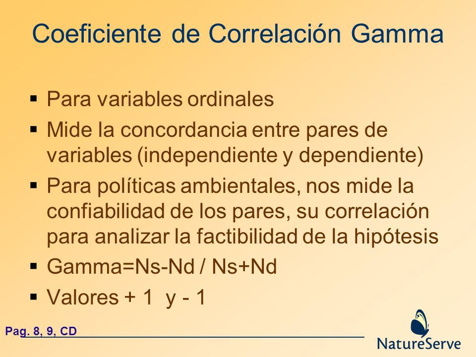 Coeficiente de Correlación Gamma Para variables ordinales Mide la concordancia entre pares de variables (independiente y dependiente) Para políticas a
