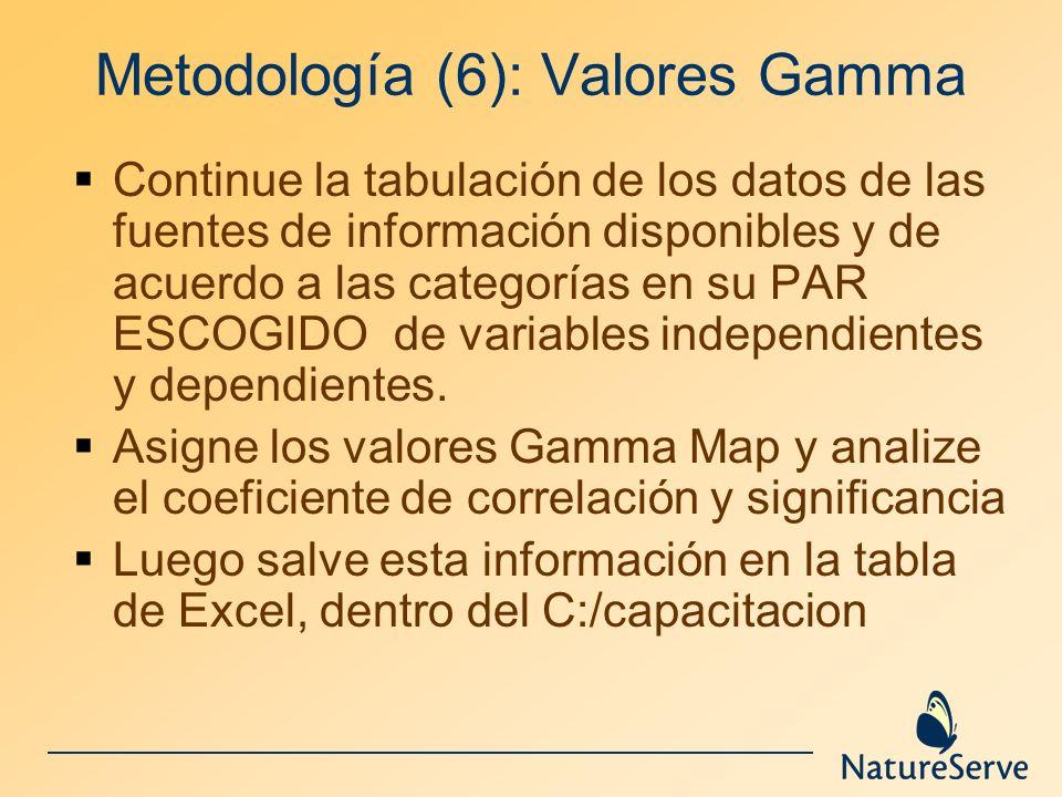Metodología (6): Valores Gamma Continue la tabulación de los datos de las fuentes de información disponibles y de acuerdo a las categorías en su PAR E