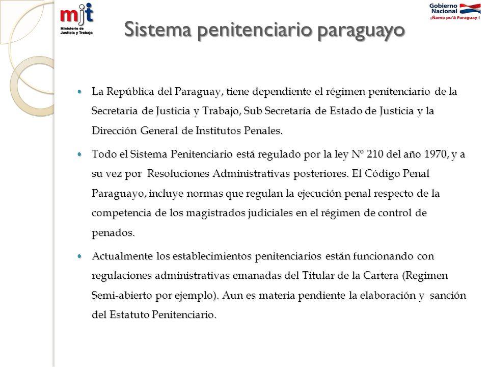 La República del Paraguay, tiene dependiente el régimen penitenciario de la Secretaria de Justicia y Trabajo, Sub Secretaría de Estado de Justicia y la Dirección General de Institutos Penales.