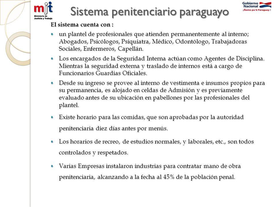 Sistema penitenciario paraguayo El sistema cuenta con : un plantel de profesionales que atienden permanentemente al interno; Abogados, Psicólogos, Psiquiatra, Médico, Odontólogo, Trabajadoras Sociales, Enfermeros, Capellán.