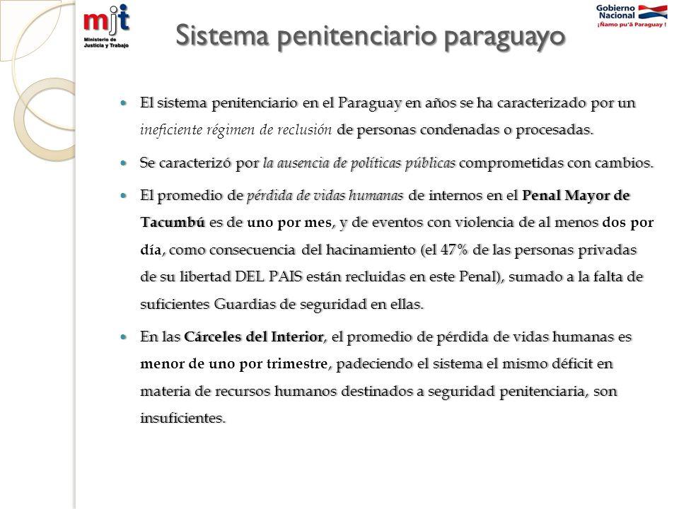 Sistema penitenciario paraguayo El sistema penitenciario en el Paraguay en años se ha caracterizado por un de personas condenadas o procesadas.