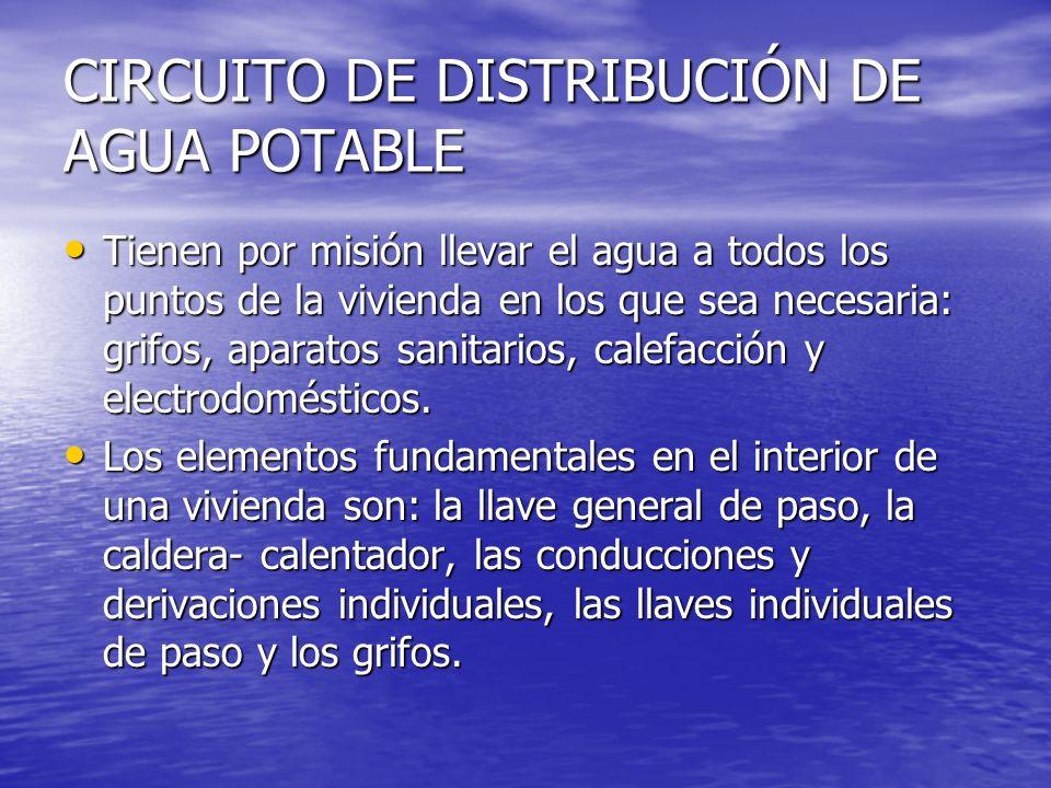 CIRCUITO DE DISTRIBUCIÓN DE AGUA POTABLE Tienen por misión llevar el agua a todos los puntos de la vivienda en los que sea necesaria: grifos, aparatos