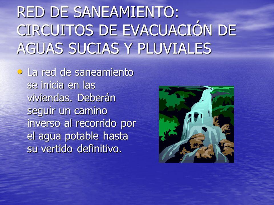 RED DE SANEAMIENTO: CIRCUITOS DE EVACUACIÓN DE AGUAS SUCIAS Y PLUVIALES La red de saneamiento se inicia en las viviendas. Deberán seguir un camino inv