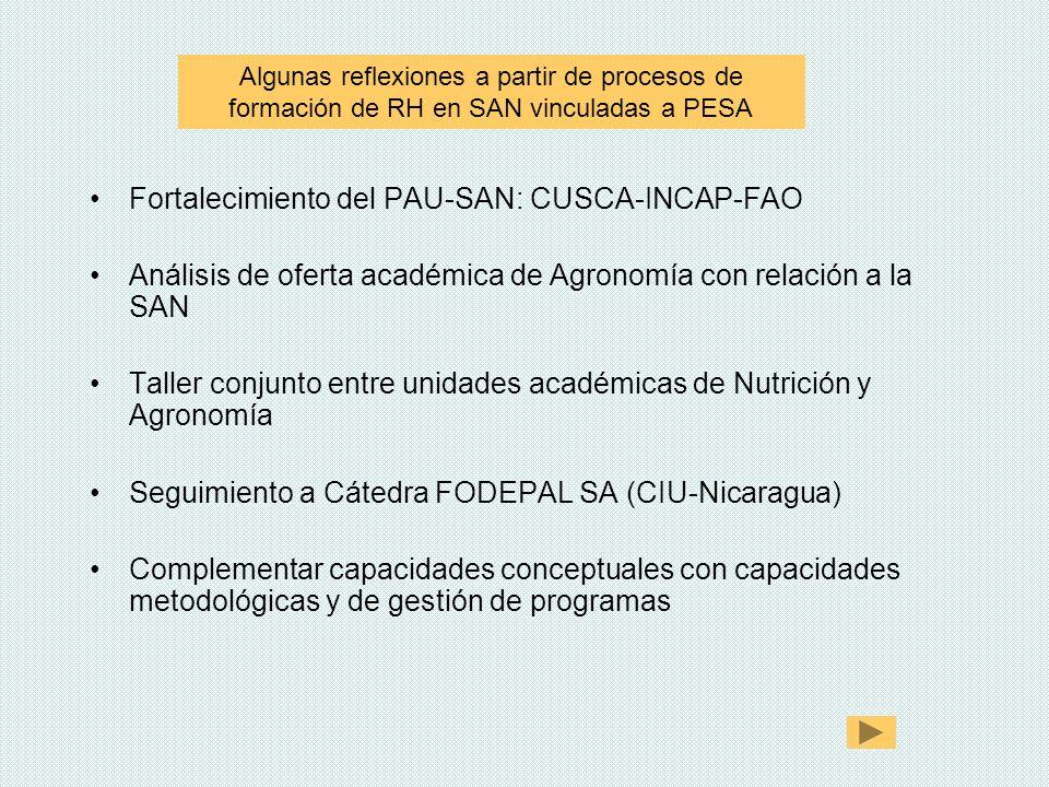 Fortalecimiento del PAU-SAN: CUSCA-INCAP-FAO Análisis de oferta académica de Agronomía con relación a la SAN Taller conjunto entre unidades académicas