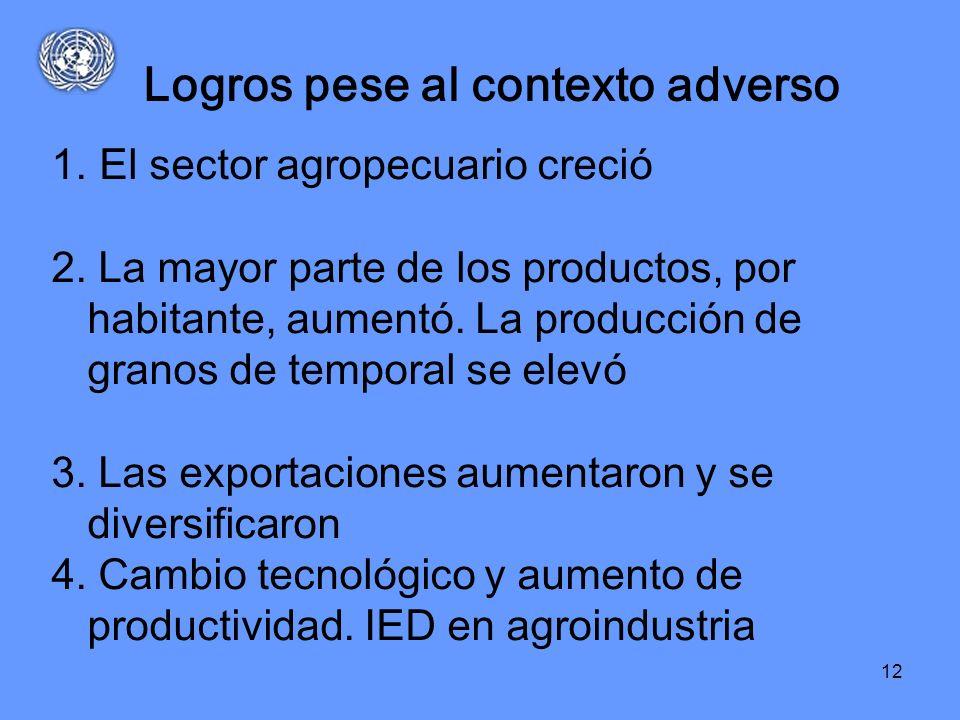 12 Logros pese al contexto adverso 1. El sector agropecuario creció 2. La mayor parte de los productos, por habitante, aumentó. La producción de grano