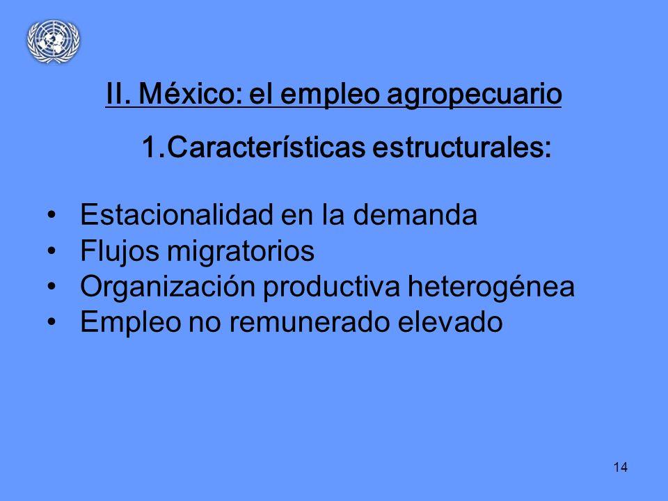 14 II. México: el empleo agropecuario 1.Características estructurales: Estacionalidad en la demanda Flujos migratorios Organización productiva heterog