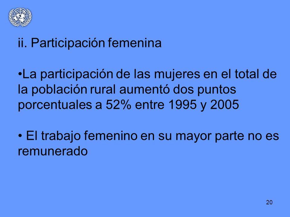 20 ii. Participación femenina La participación de las mujeres en el total de la población rural aumentó dos puntos porcentuales a 52% entre 1995 y 200