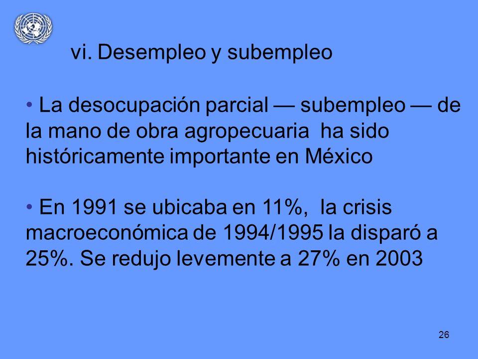 26 La desocupación parcial subempleo de la mano de obra agropecuaria ha sido históricamente importante en México En 1991 se ubicaba en 11%, la crisis