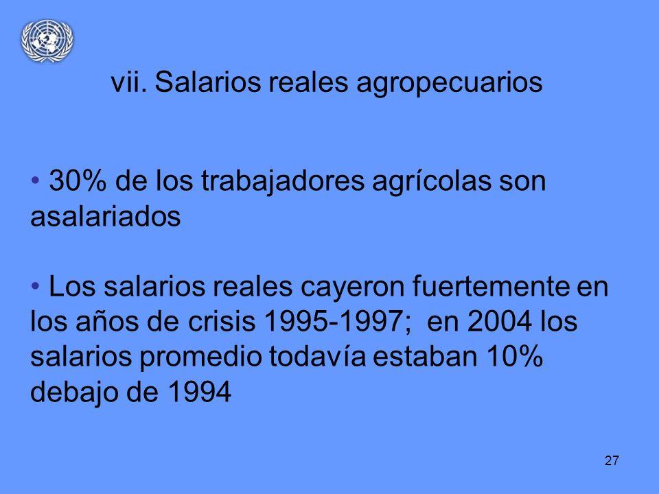 27 vii. Salarios reales agropecuarios 30% de los trabajadores agrícolas son asalariados Los salarios reales cayeron fuertemente en los años de crisis