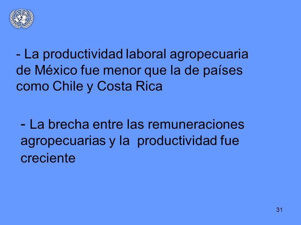 31 - La brecha entre las remuneraciones agropecuarias y la productividad fue creciente - La productividad laboral agropecuaria de México fue menor que