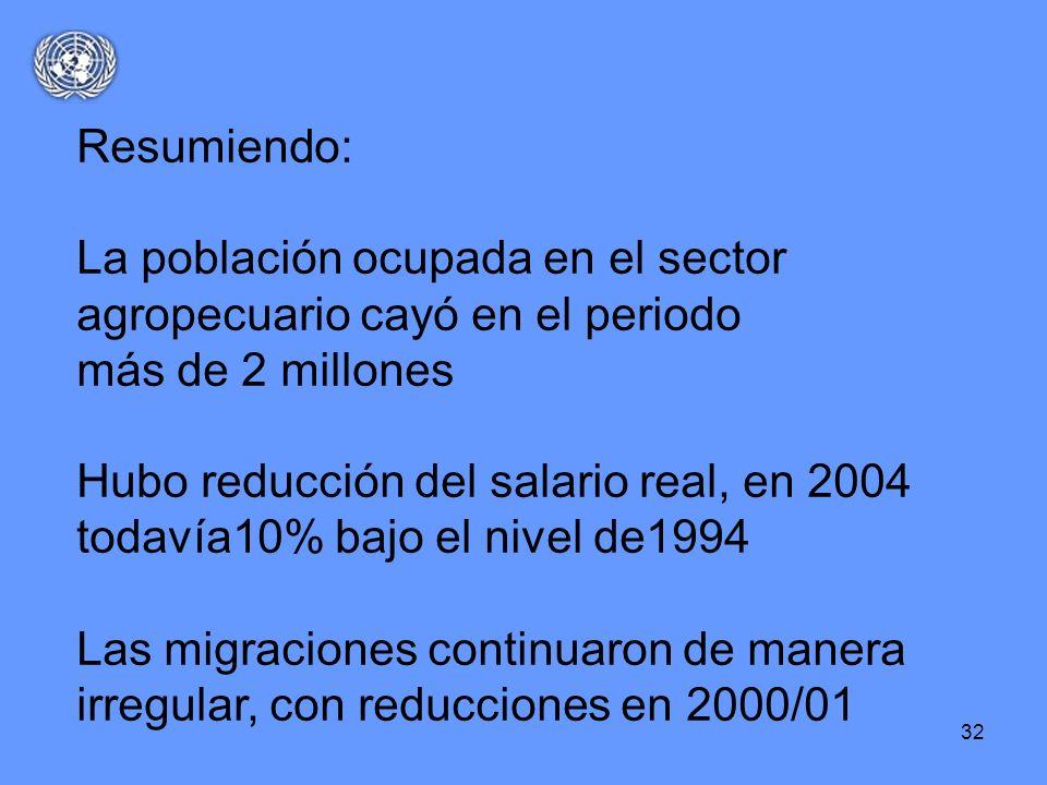 32 Resumiendo: La población ocupada en el sector agropecuario cayó en el periodo más de 2 millones Hubo reducción del salario real, en 2004 todavía10%