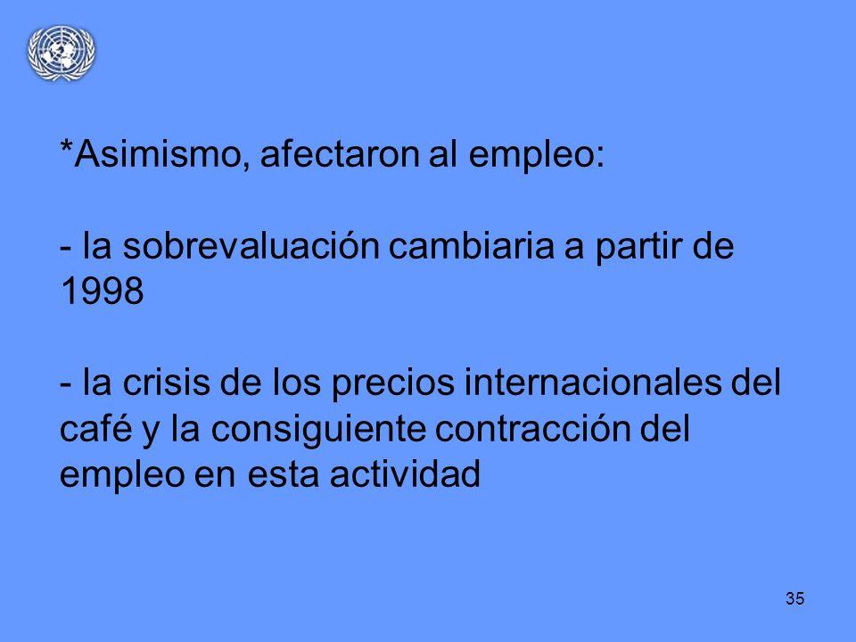 35 *Asimismo, afectaron al empleo: - la sobrevaluación cambiaria a partir de 1998 - la crisis de los precios internacionales del café y la consiguient