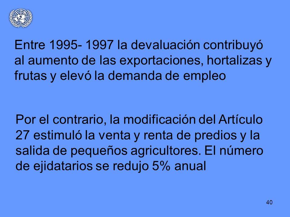 40 Entre 1995- 1997 la devaluación contribuyó al aumento de las exportaciones, hortalizas y frutas y elevó la demanda de empleo Por el contrario, la m