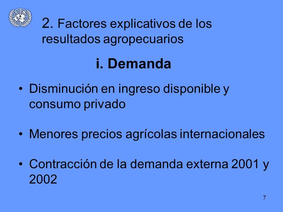 7 i. Demanda Disminución en ingreso disponible y consumo privado Menores precios agrícolas internacionales Contracción de la demanda externa 2001 y 20