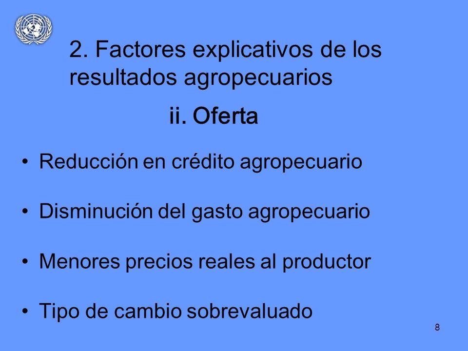 8 ii. Oferta Reducción en crédito agropecuario Disminución del gasto agropecuario Menores precios reales al p roductor Tipo de cambio sobrevaluado 2.