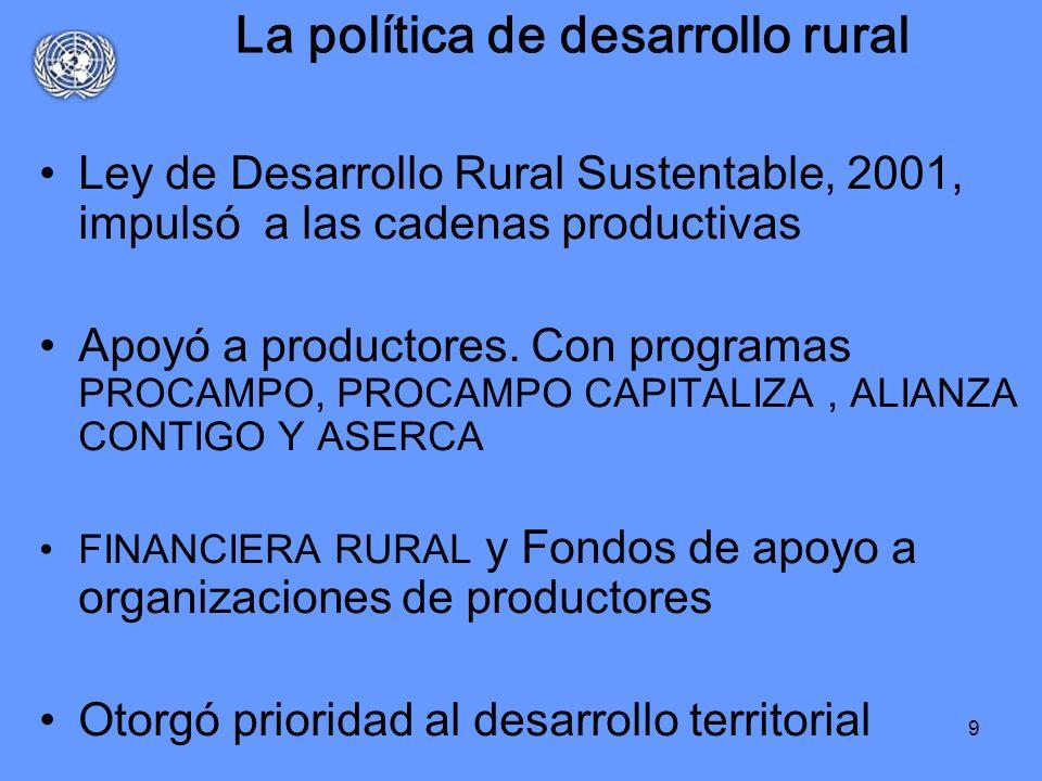 9 La política de desarrollo rural Ley de Desarrollo Rural Sustentable, 2001, impulsó a las cadenas productivas Apoyó a productores. Con programas PROC