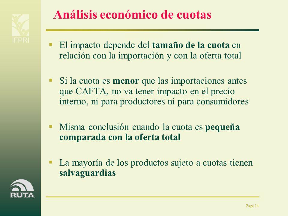 IFPRI Page 14 Análisis económico de cuotas El impacto depende del tamaño de la cuota en relación con la importación y con la oferta total Si la cuota