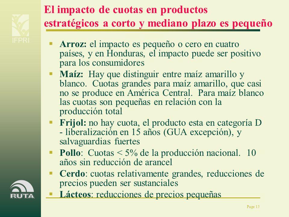 IFPRI Page 15 El impacto de cuotas en productos estratégicos a corto y mediano plazo es pequeño Arroz: el impacto es pequeño o cero en cuatro países,