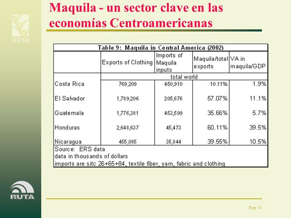 IFPRI Page 18 Maquila - un sector clave en las economías Centroamericanas