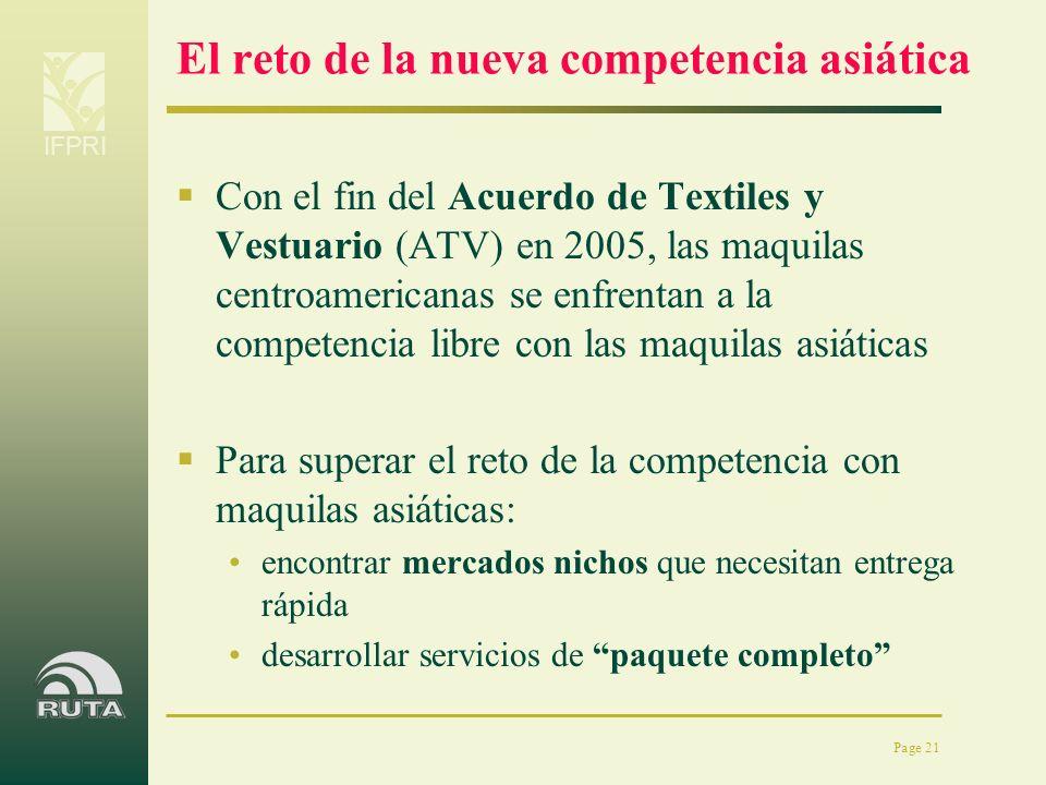 IFPRI Page 21 El reto de la nueva competencia asiática Con el fin del Acuerdo de Textiles y Vestuario (ATV) en 2005, las maquilas centroamericanas se