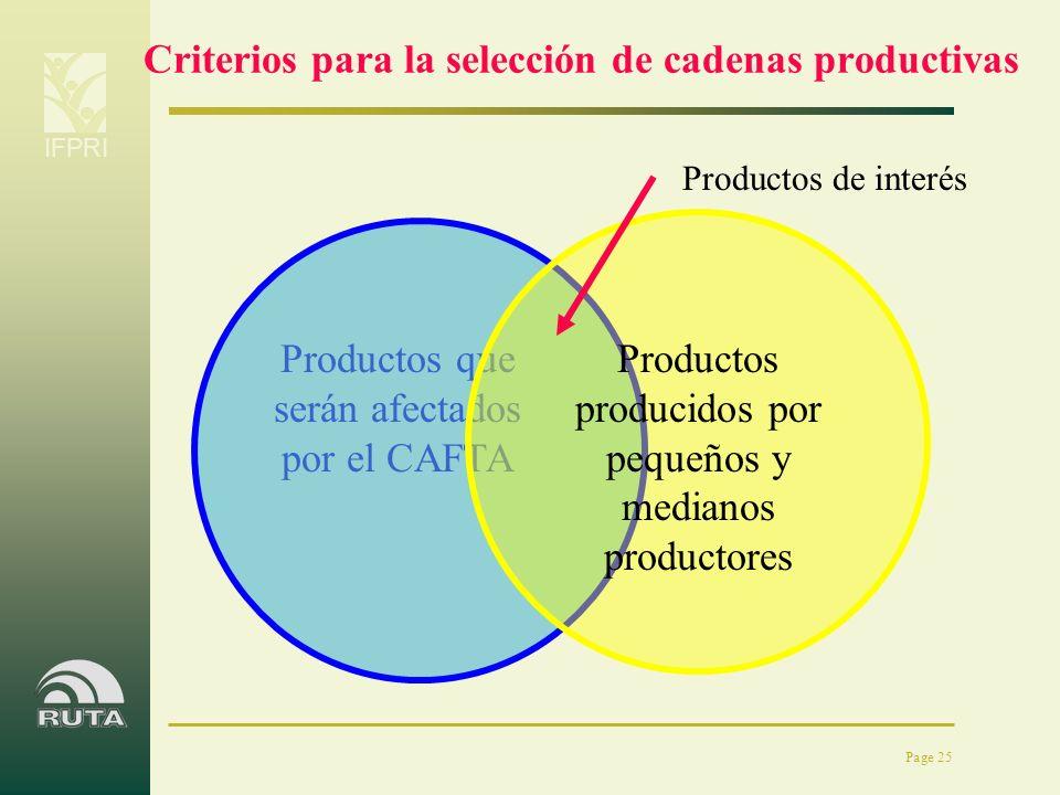 IFPRI Page 25 Criterios para la selección de cadenas productivas Productos que serán afectados por el CAFTA Productos producidos por pequeños y median