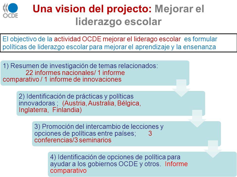 Una vision del projecto: Mejorar el liderazgo escolar El objectivo de la actividad OCDE mejorar el liderago escolar es formular políticas de liderazgo