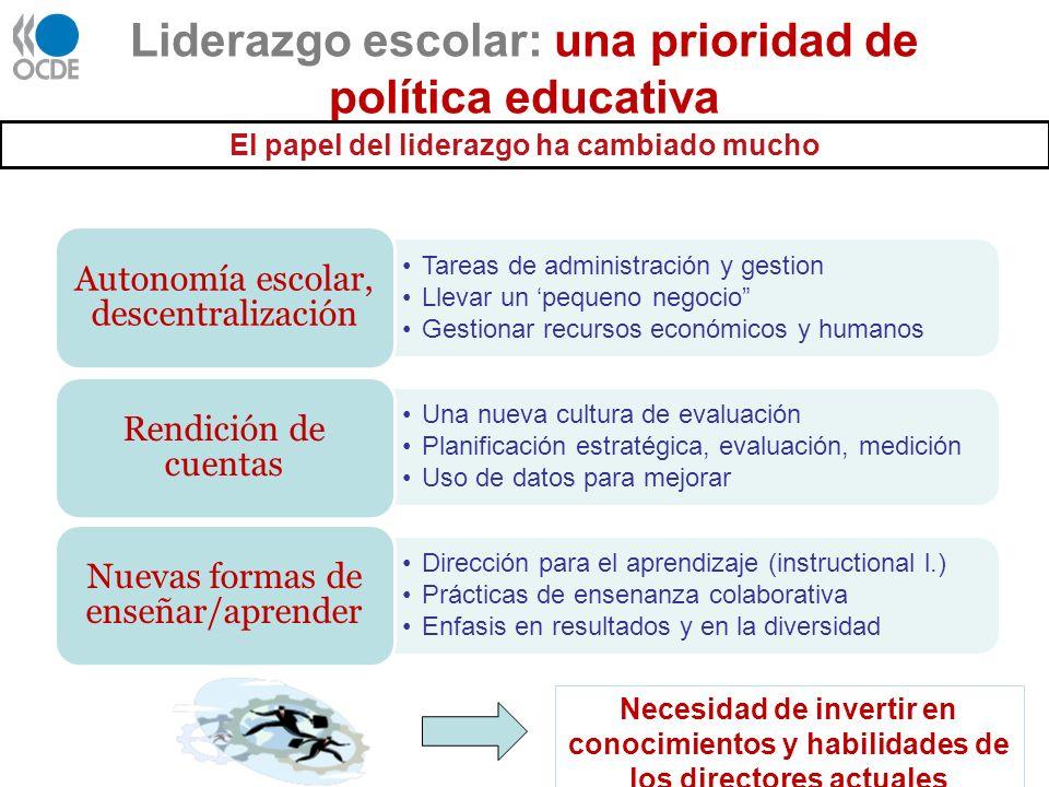 Liderazgo escolar: una prioridad de política educativa Tareas de administración y gestion Llevar un pequeno negocio Gestionar recursos económicos y hu