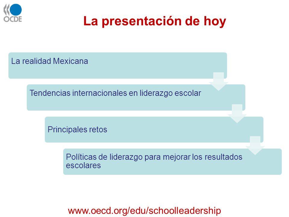 La presentación de hoy La realidad MexicanaTendencias internacionales en liderazgo escolar Principales retos Políticas de liderazgo para mejorar los r