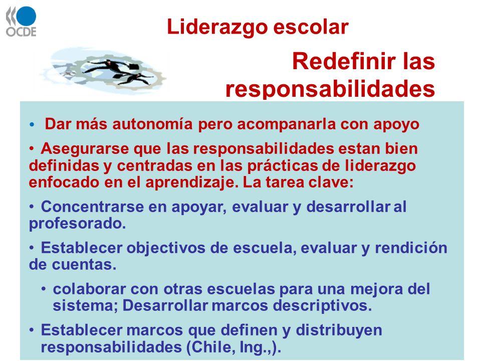 Liderazgo escolar Redefinir las responsabilidades leadership roles Dar más autonomía pero acompanarla con apoyo Asegurarse que las responsabilidades e