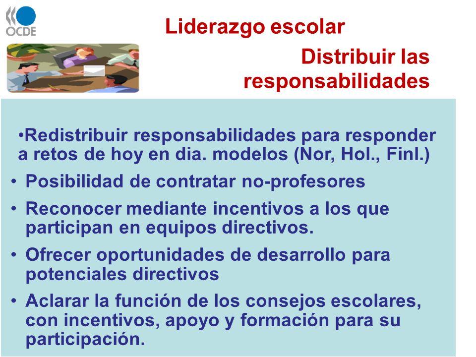 Liderazgo escolar Distribuir las responsabilidades Redistribuir responsabilidades para responder a retos de hoy en dia. modelos (Nor, Hol., Finl.) Pos