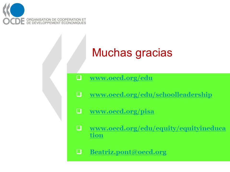 Muchas gracias www.oecd.org/edu www.oecd.org/edu/schoolleadership www.oecd.org/pisa www.oecd.org/edu/equity/equityineduca tion www.oecd.org/edu/equity