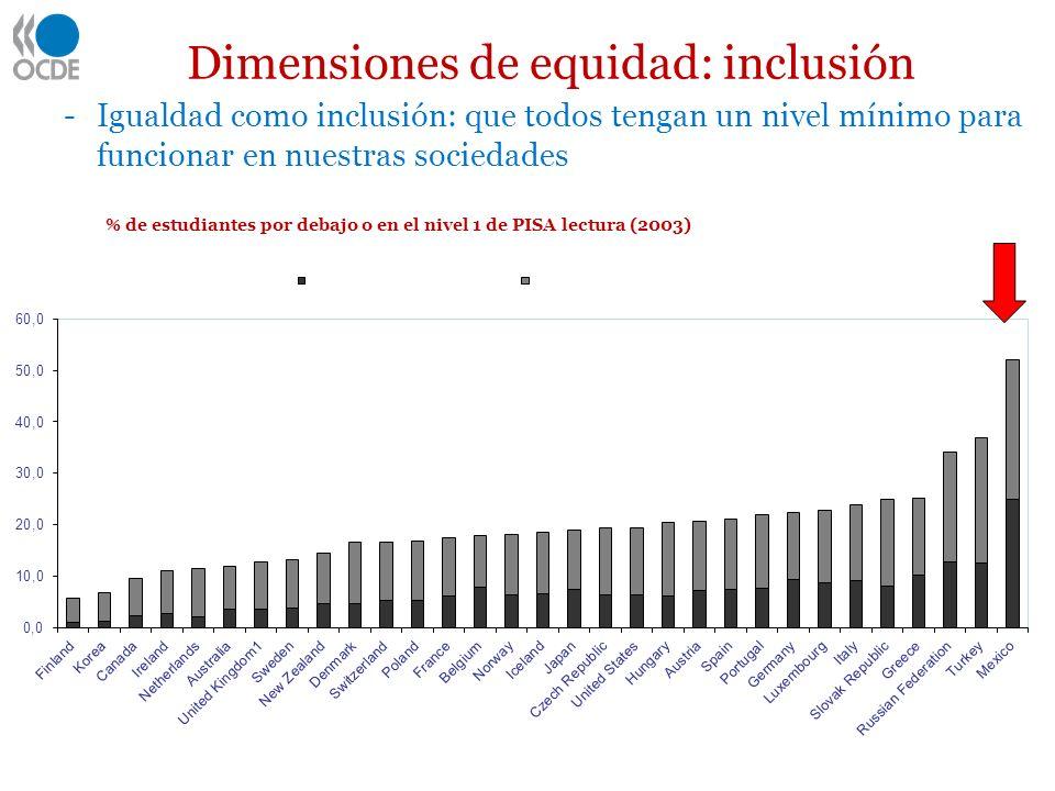 Dimensiones de equidad: inclusión -Igualdad como inclusión: que todos tengan un nivel mínimo para funcionar en nuestras sociedades Lectores con bajo n