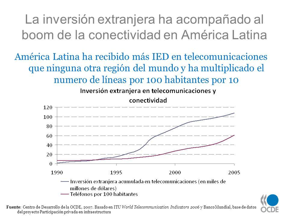 La inversión extranjera ha acompañado al boom de la conectividad en América Latina América Latina ha recibido más IED en telecomunicaciones que ningun