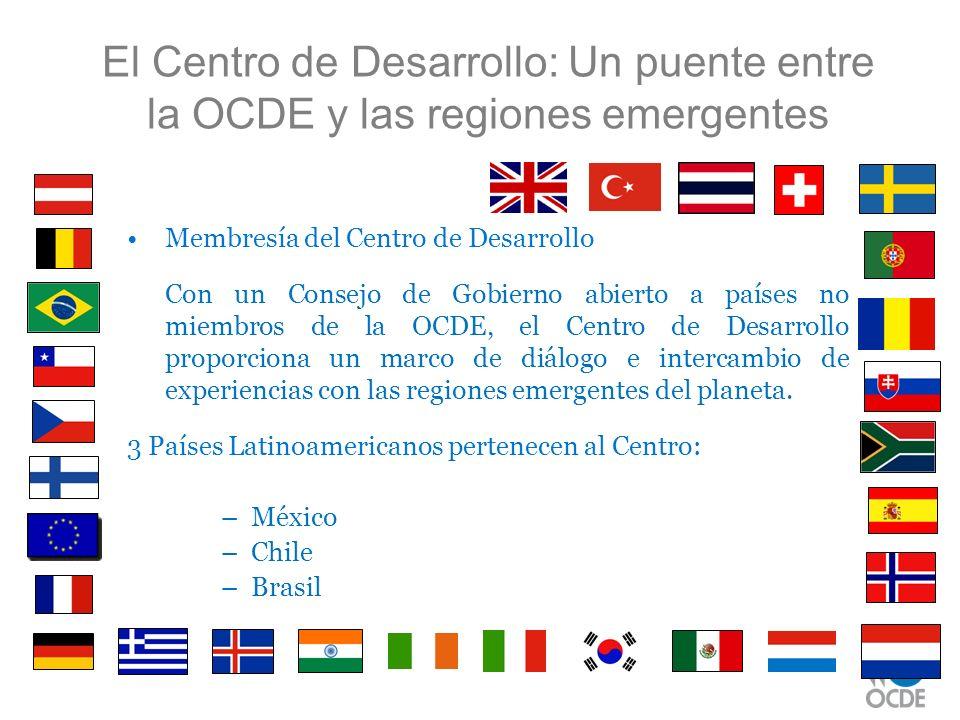 El Centro de Desarrollo: Un puente entre la OCDE y las regiones emergentes Membresía del Centro de Desarrollo Con un Consejo de Gobierno abierto a paí