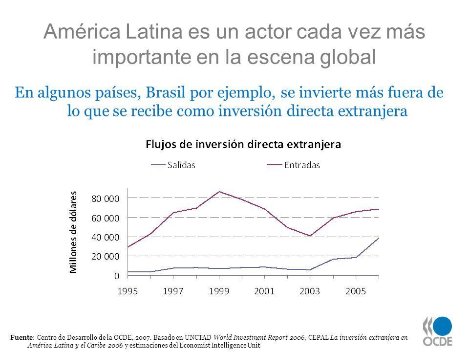 América Latina es un actor cada vez más importante en la escena global En algunos países, Brasil por ejemplo, se invierte más fuera de lo que se recib