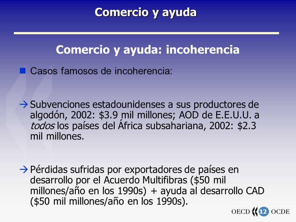 12 Comercio y ayuda Comercio y ayuda: incoherencia Casos famosos de incoherencia: Subvenciones estadounidenses a sus productores de algodón, 2002: $3.9 mil millones; AOD de E.E.U.U.