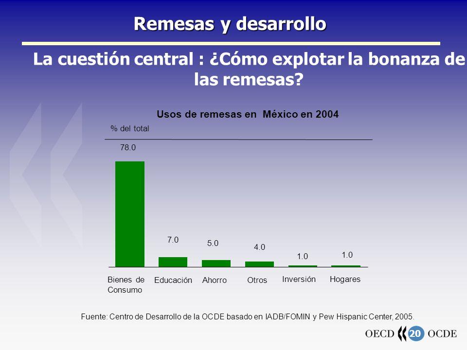 20 Remesas y desarrollo La cuestión central : ¿Cómo explotar la bonanza de las remesas.