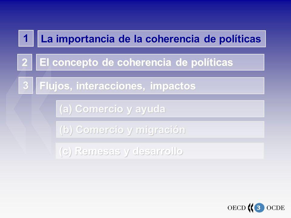 3 La importancia de la coherencia de políticas El concepto de coherencia de políticas 2 Flujos, interacciones, impactos 3 (a) Comercio y ayuda (b) Comercio y migración 1 (c) Remesas y desarrollo
