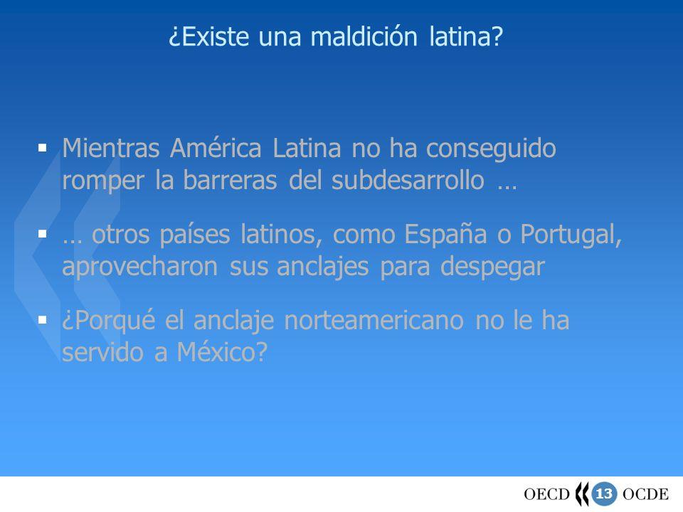 13 ¿Existe una maldición latina? Mientras América Latina no ha conseguido romper la barreras del subdesarrollo … … otros países latinos, como España o