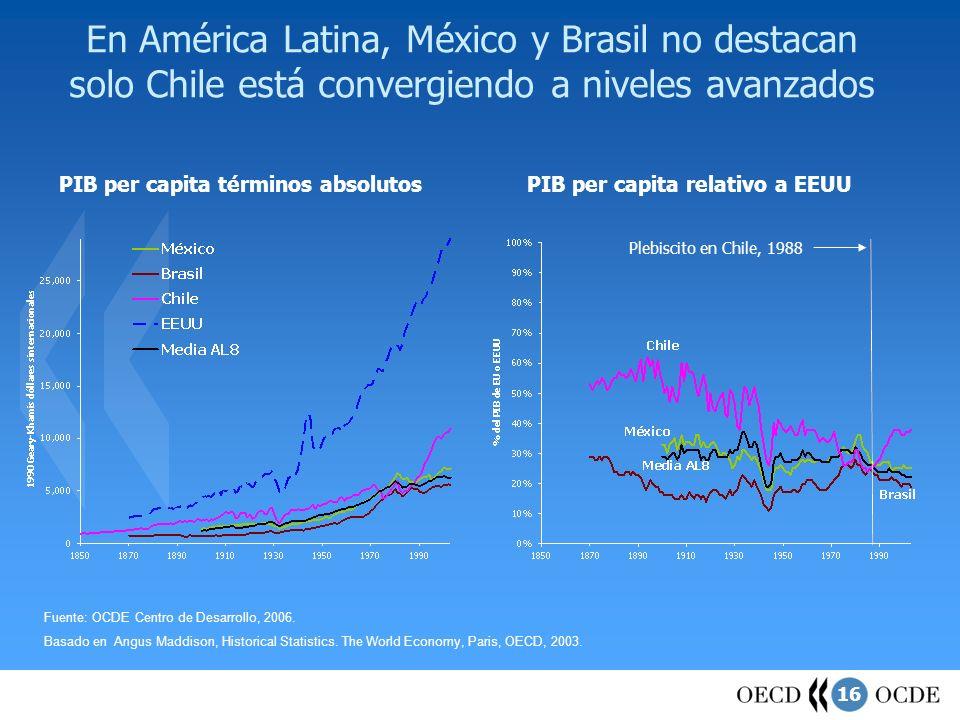 16 En América Latina, México y Brasil no destacan solo Chile está convergiendo a niveles avanzados Fuente: OCDE Centro de Desarrollo, 2006. Basado en