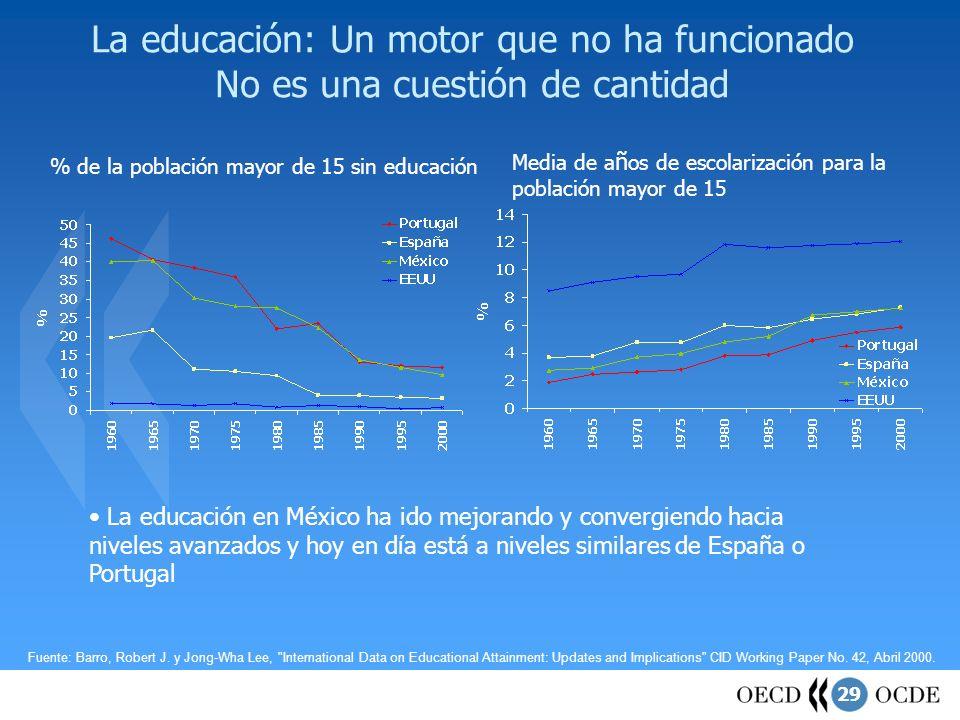 29 La educación: Un motor que no ha funcionado No es una cuestión de cantidad % de la población mayor de 15 sin educación Media de a ñ os de escolariz