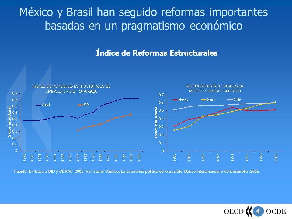4 México y Brasil han seguido reformas importantes basadas en un pragmatismo económico Fuente: En base a BID y CEPAL, 2005. Ver Javier Santiso, La eco