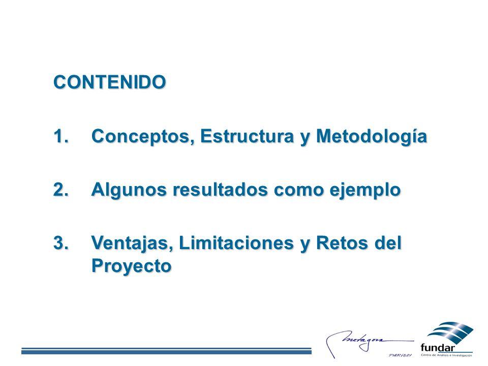 CONTENIDO 1.Conceptos, Estructura y Metodología 2.Algunos resultados como ejemplo 3.Ventajas, Limitaciones y Retos del Proyecto