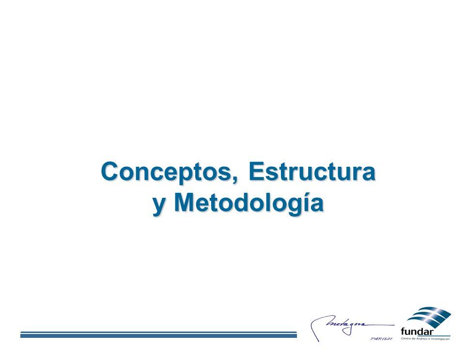 Conceptos, Estructura y Metodología